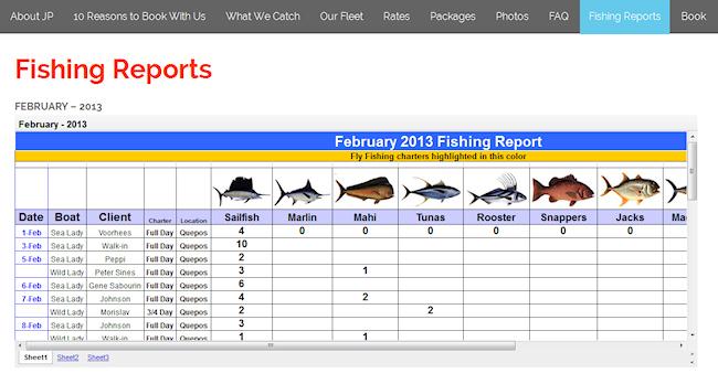 Costa Rica fishing reports